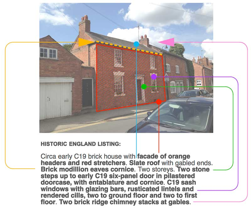 Front Diagram of the Barford project property